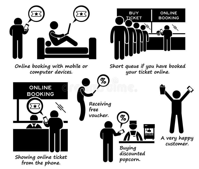 Internet som bokar online-biljettprocessCliparts symboler vektor illustrationer