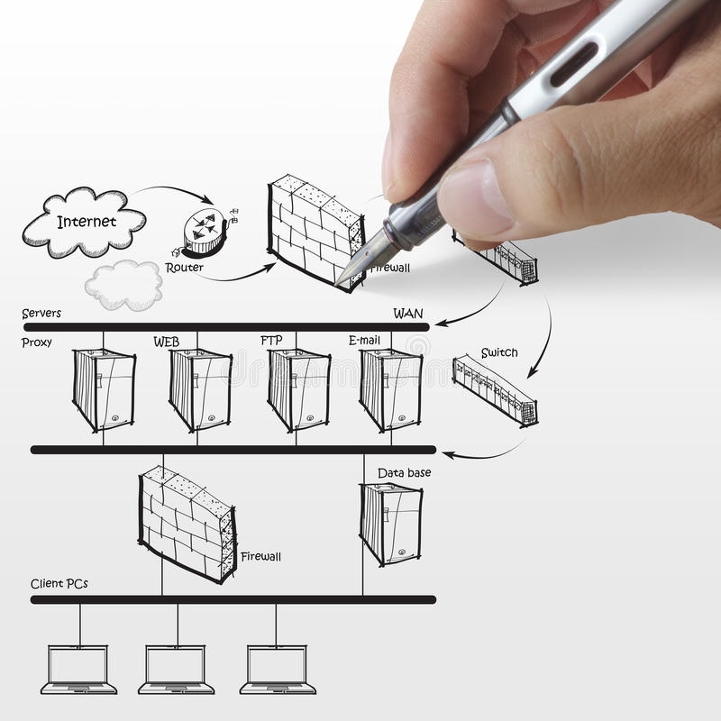 Internet system diagram. Hand draws internet system diagram stock photos