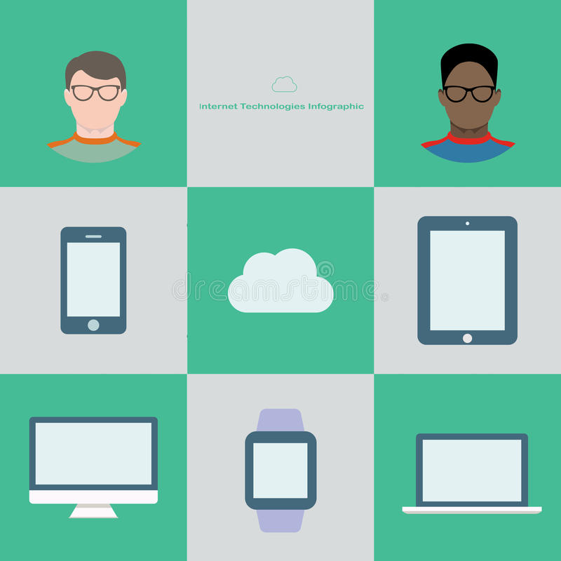 Internet technology infographic in flat style. Two users in glasses and different cloud devices royalty free illustration