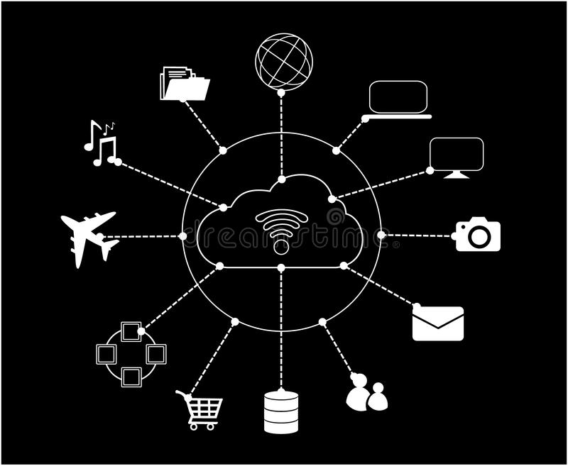 Internet of thing diagram. Internet of thing diagram with cloud technology royalty free illustration