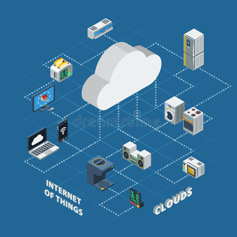 Internet Of Things Cloud Isometric stock illustration