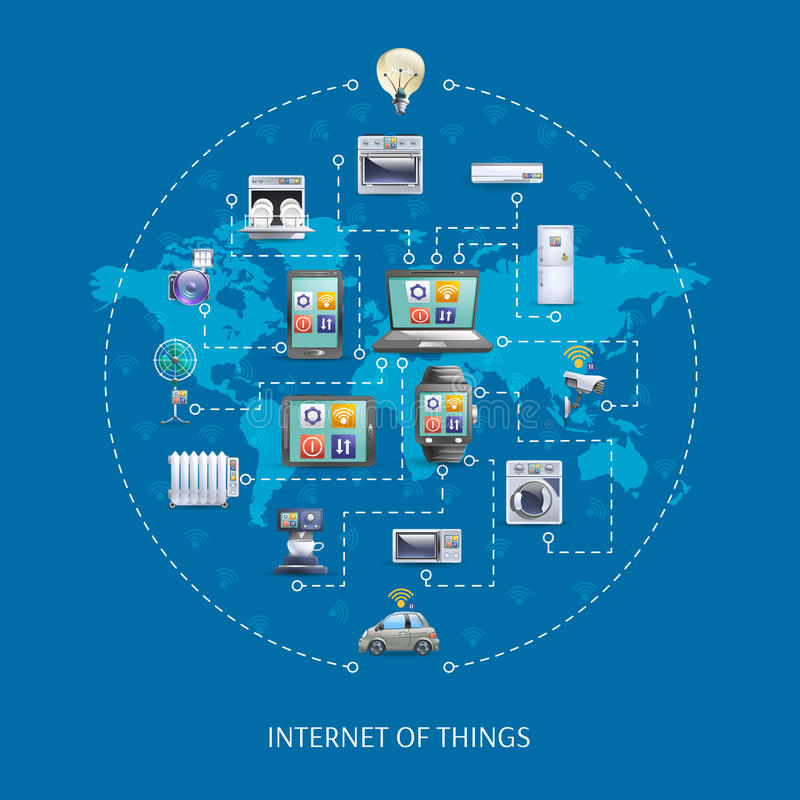 Internet of things concept poster stock illustration