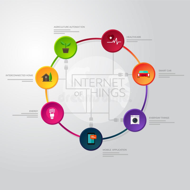 Internet of things in 3d format icon. Represent internet of this (IoT) that connecting things like smart home, smart car, daily things such as washing machine vector illustration