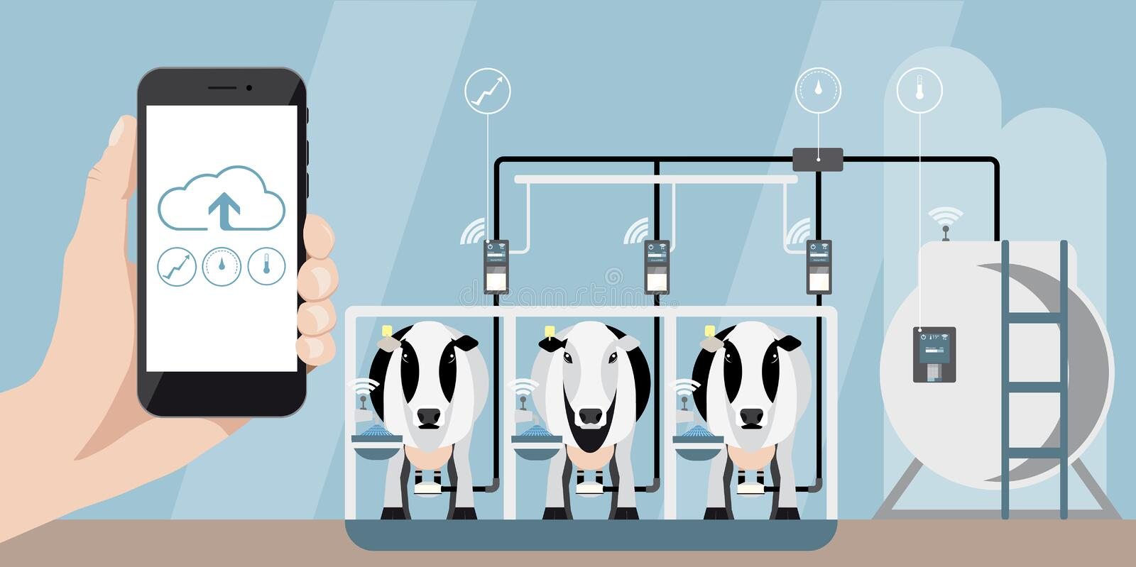 Internet of things on dairy farm. Herd management and automatic milking. Vector illustration vector illustration