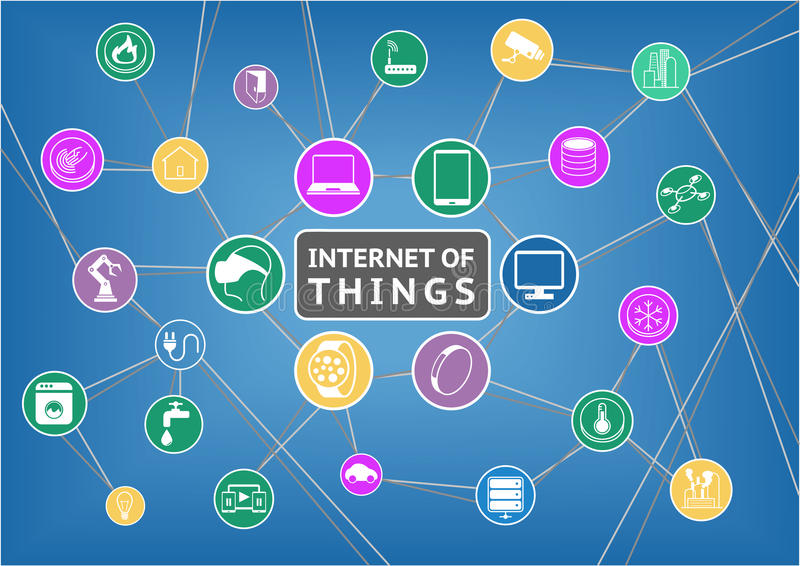 Internet of things illustration with flat design. Connected devices like smart phone, smart thermostat, tablet. Phablet, notebook, appliances, smart home stock illustration