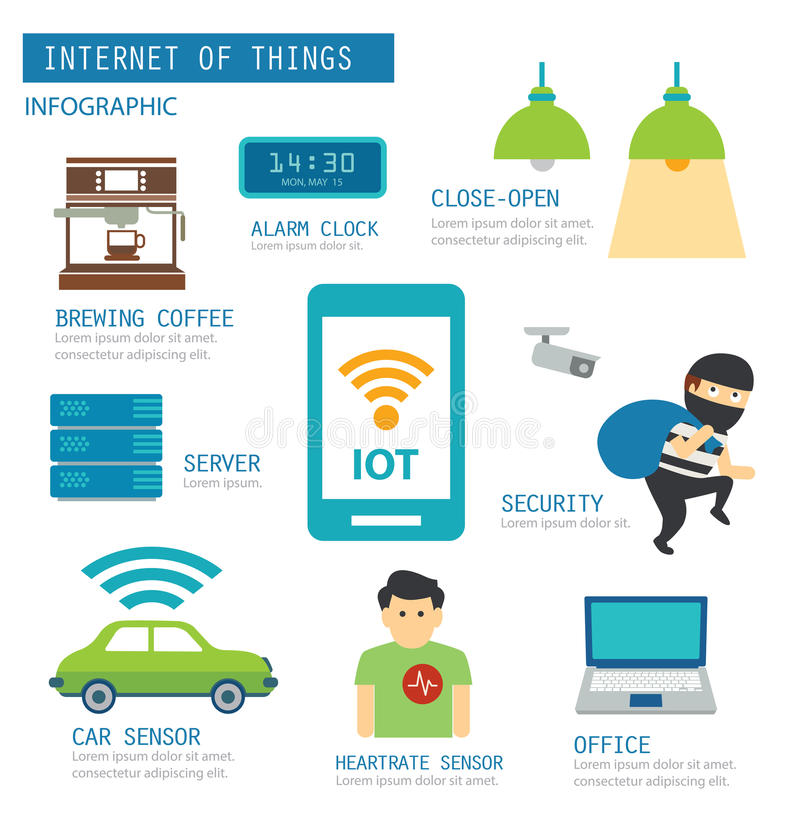 Internet of things infographic. Flat design vector illustration