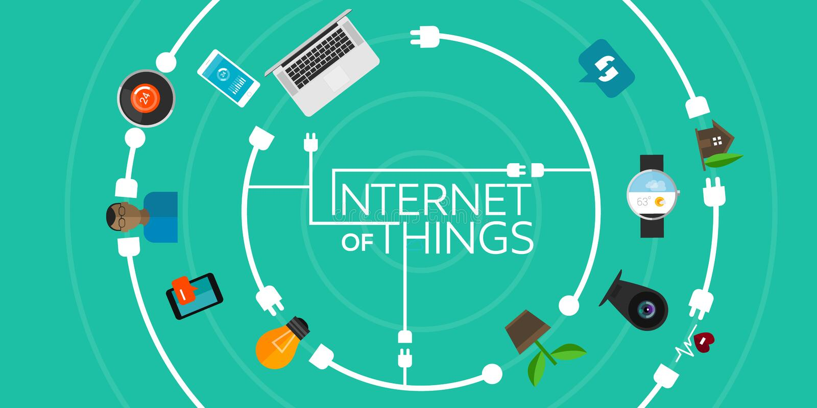 Internet of things royalty free illustration