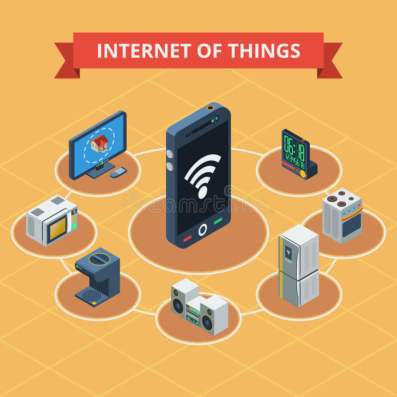 Internet Of Things Isometric royalty free illustration