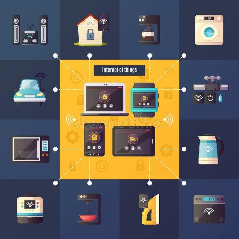 Internet Of Things Retro Composition Poster. Internet of things home automation system iot retro cartoon composition poster with household appliances dark stock illustration