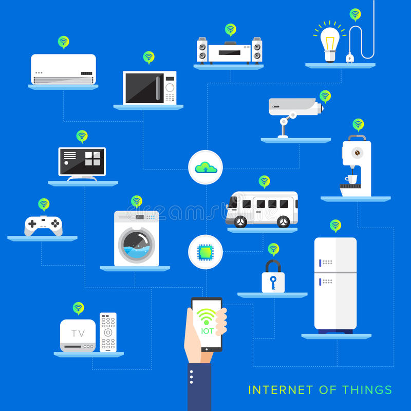 Internet of things stock illustration