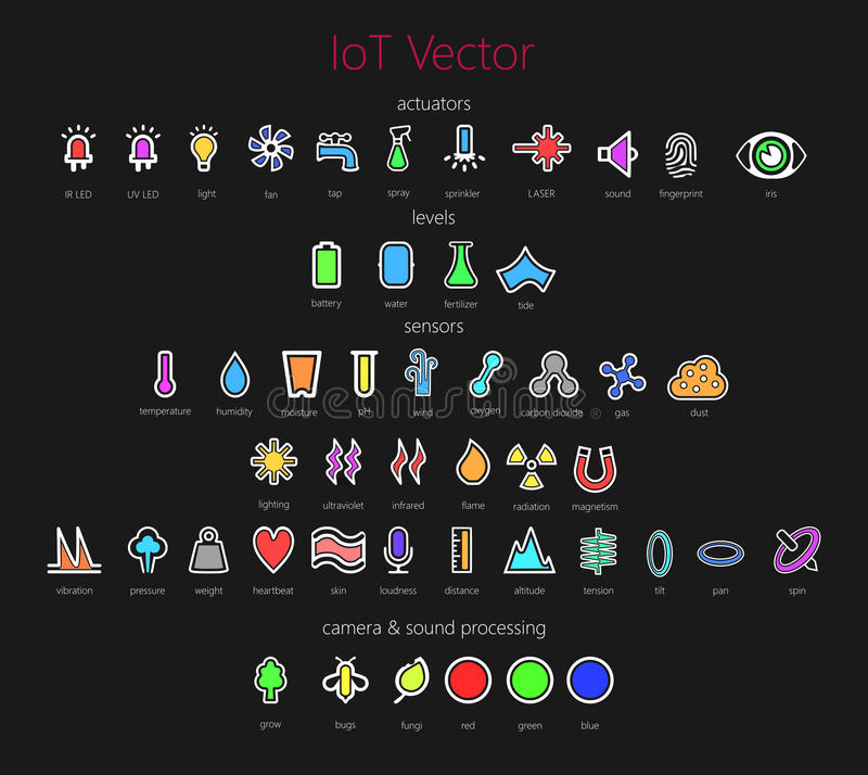 Internet of Things Vectors Pack. Ready to create high quality Internet of Things app? Here you get great quantity of IoT symbols that can be used as progress vector illustration