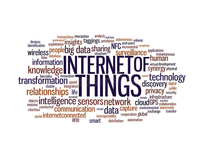 Internet of things word cloud. Word cloud with words which are related to the concept of Internet of Things. The Internet of Things (IoT) refers to uniquely royalty free illustration