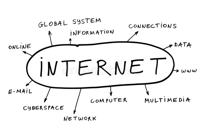 Internet topics stock photography