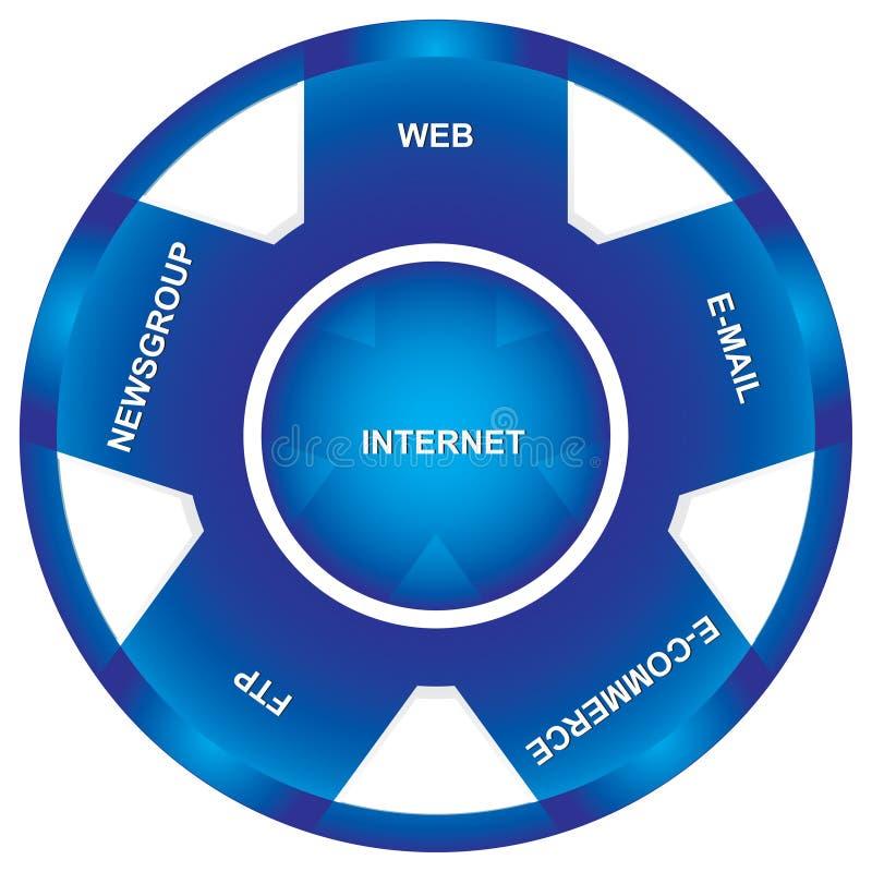 Internet utilization. Abstract illustration about internet utilization area stock illustration