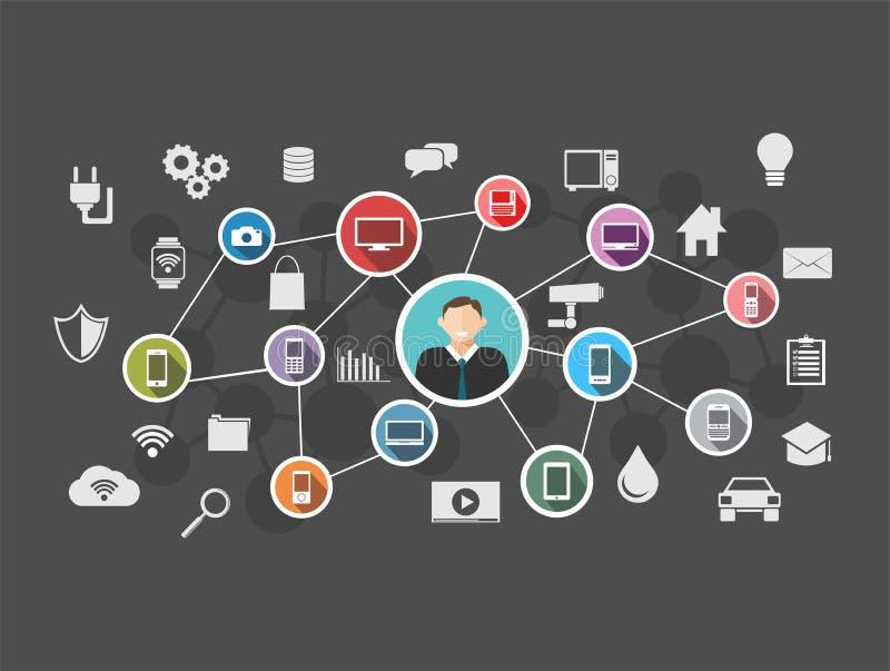 Internet van alles IoE De aansluting van Internet concept vector illustratie