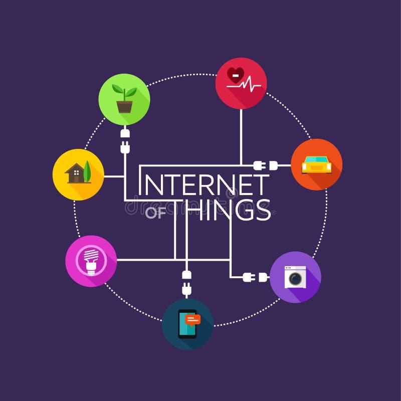 Internet van Dingen vlakke iconische illustratie vector illustratie