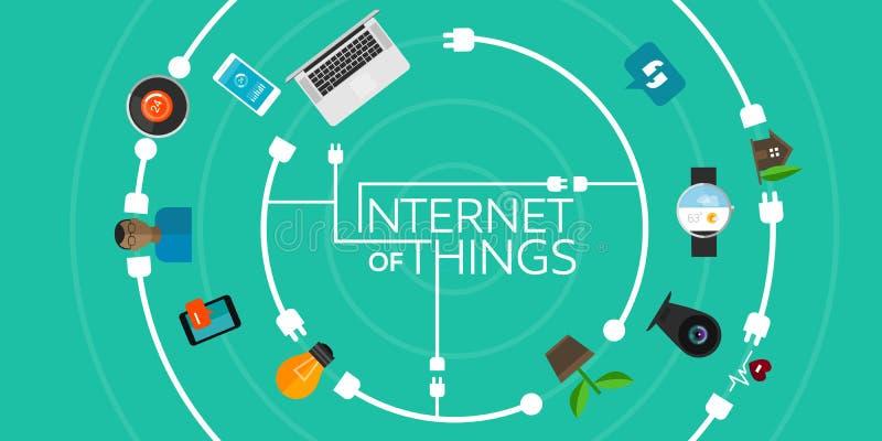 Internet van Dingen vlakke iconische illustratie stock illustratie