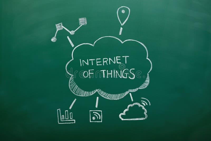 Internet van dingenconcept royalty-vrije illustratie