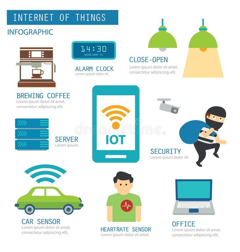 Internet van infographic dingen vector illustratie