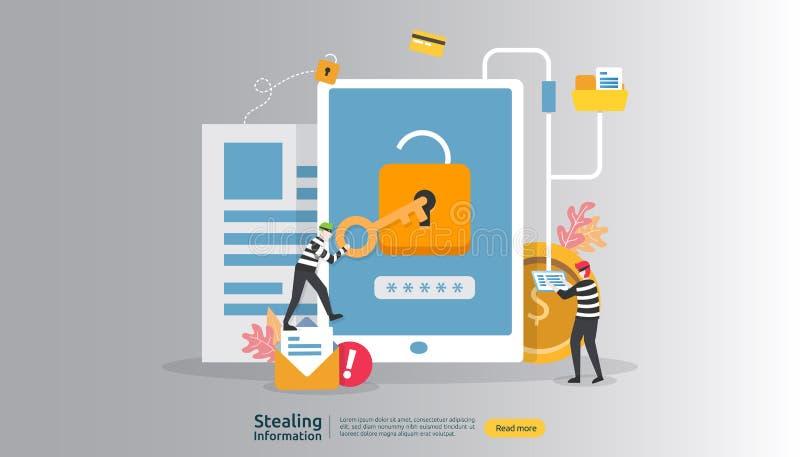 Internet-veiligheidsconcept met mensenkarakter wachtwoord phishing aanval stealing persoonlijk het Weblandingspagina van informat stock illustratie