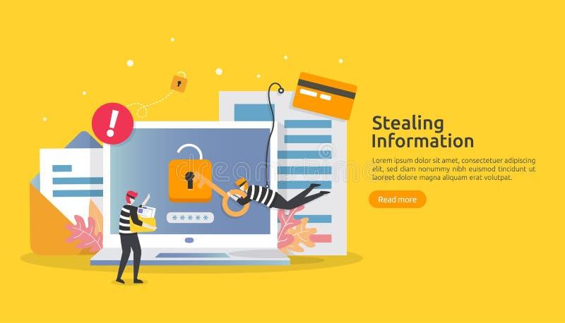Internet-veiligheidsconcept met mensenkarakter wachtwoord phishing aanval stealing persoonlijk het Weblandingspagina van informat vector illustratie