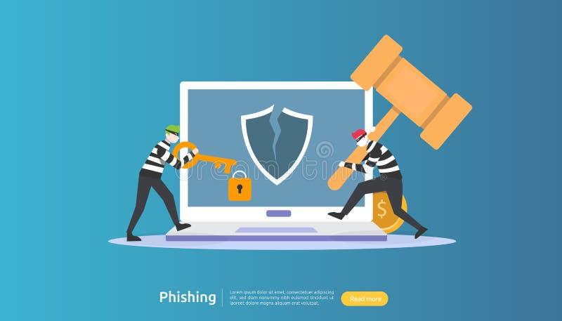 Internet-veiligheidsconcept met uiterst klein mensenkarakter wachtwoord phishing aanval Stealing persoonsgegevens Weblandingspagi royalty-vrije illustratie