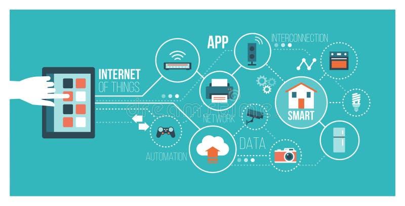 Internet von Sachen stock abbildung