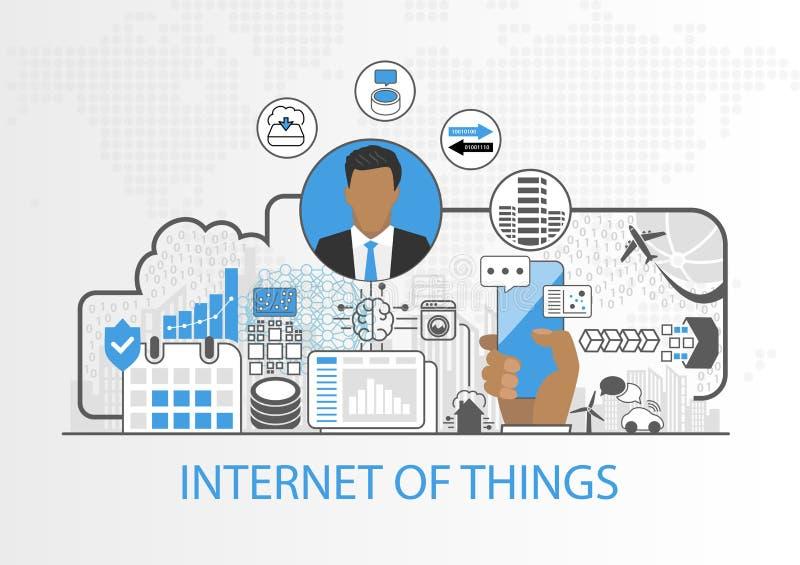 Internet von Sachen vector Hintergrund mit Geschäftsmann und Ikonen von verbundenen Geräten lizenzfreie abbildung