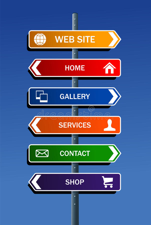 Internet website plan. Internet website structure road post scheme. Vector file layered for easy manipulation and custom coloring royalty free illustration