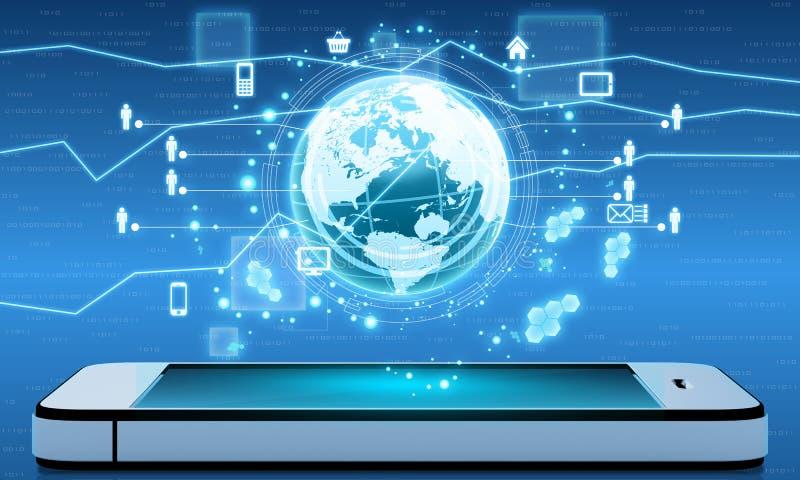 Internet y usos móviles alrededor del