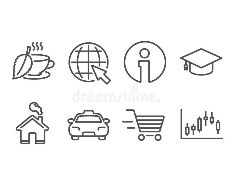 Interneta, taxi i dostawy zakupy ikony, Nowa herbata, skalowanie nakrętka i Candlestick wykres, podpisujemy royalty ilustracja
