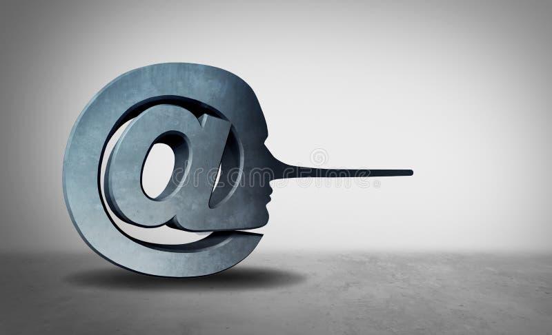 Internetbedrägeri och online-säkerhet stock illustrationer