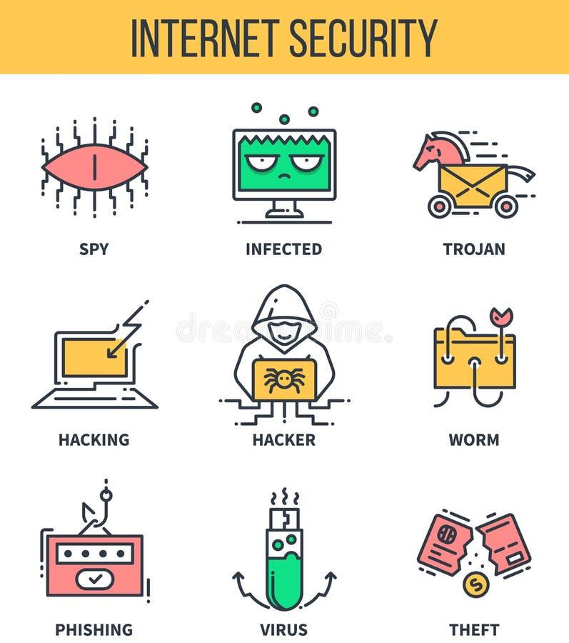 Internetowa ochrona, komputerowa ochrona, cyber zagrożenia ikony liniowe ilustracji