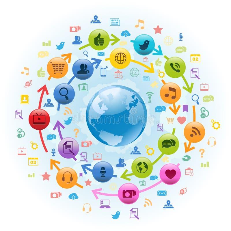 Internetowa Ogólnospołeczna Medialna kula ziemska ilustracja wektor