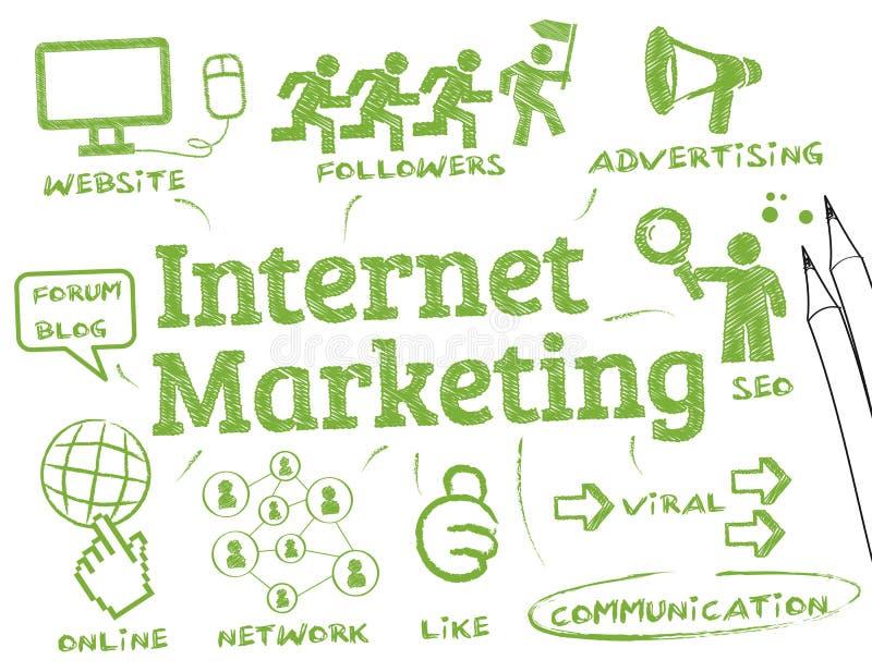 Internetowy marketingowy pojęcie ilustracja wektor