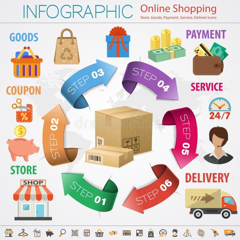 Internetowy Robi zakupy Infographic ilustracji
