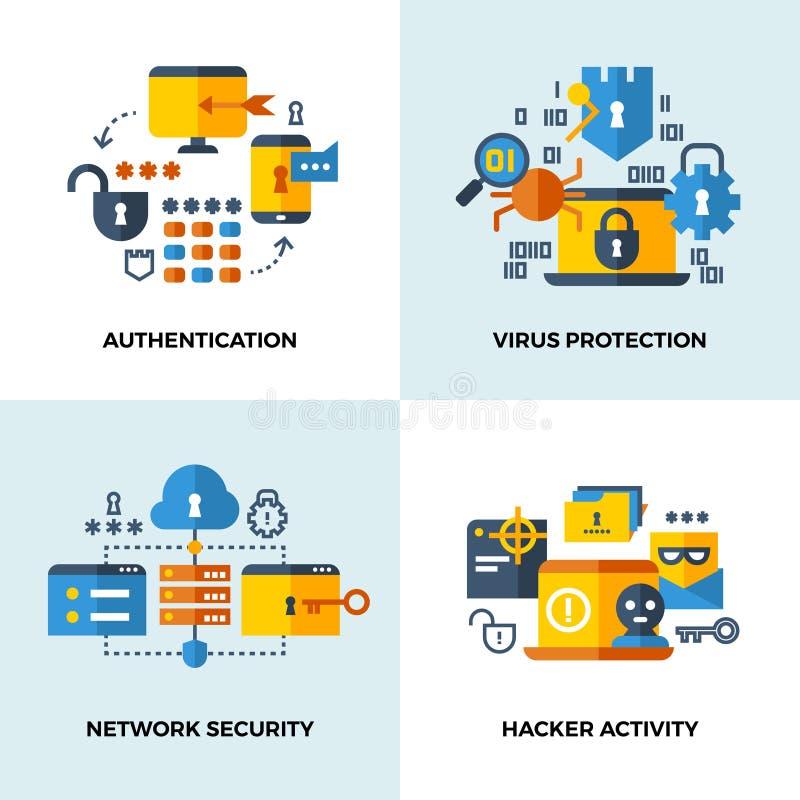 Internetsäkerhet, begrepp för vektor för skydd för data för molnteknologiservice ställde in royaltyfri illustrationer