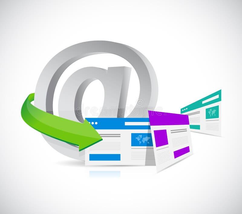 internetsymbol- och rengöringsdukwebbläsare royaltyfri illustrationer