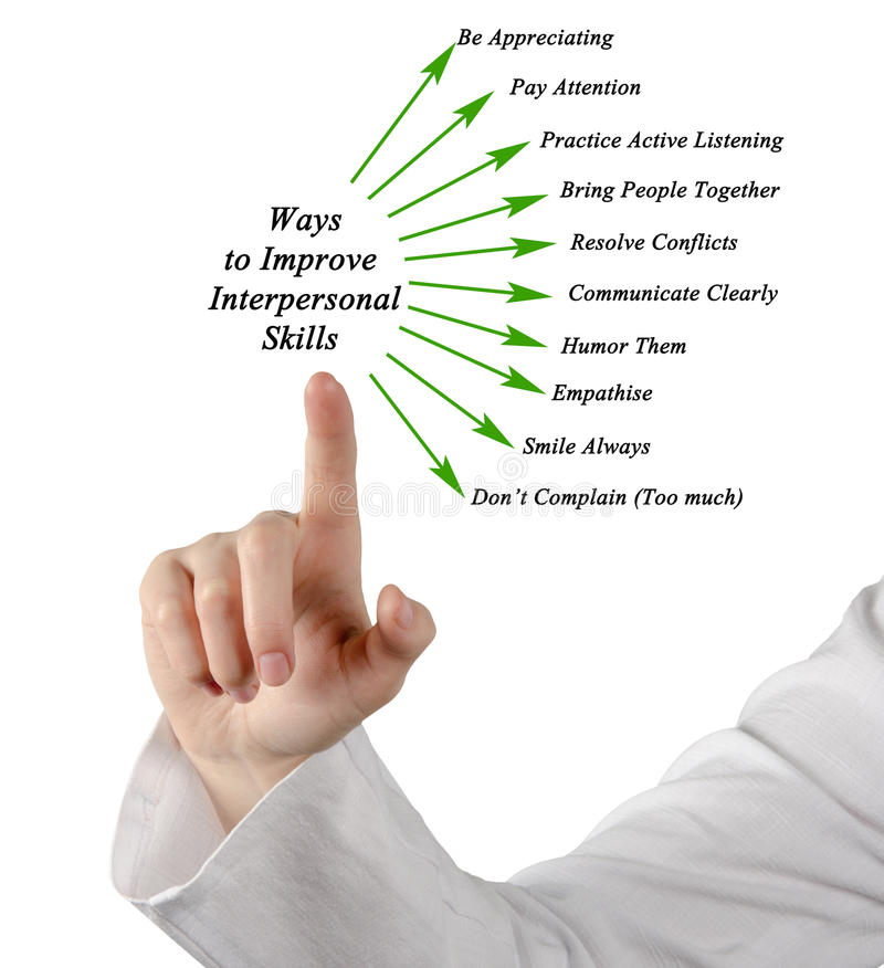 Interpersonal skills. Ways to improve interpersonal skills stock image