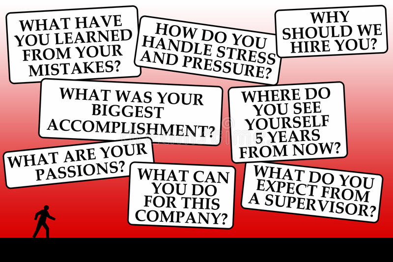 Interview questions royalty free illustration