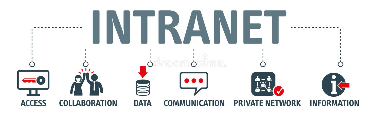 Intranet vector illustration concept with keywords and icons. Conceptual banner with icons showing INTRANET - Global Network Connection Technology vector vector illustration