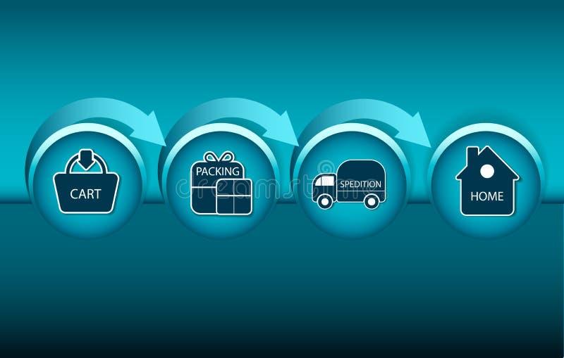 Intrig för köp i online-lagret stock illustrationer