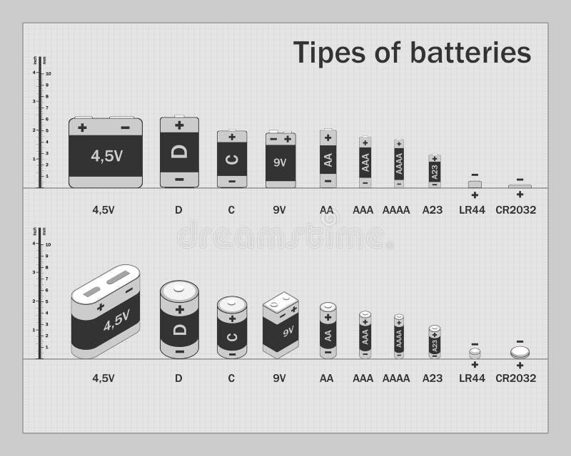 Intrigsorter av batterier stock illustrationer