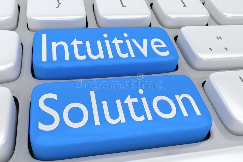 Intuitives Lösungskonzept vektor abbildung