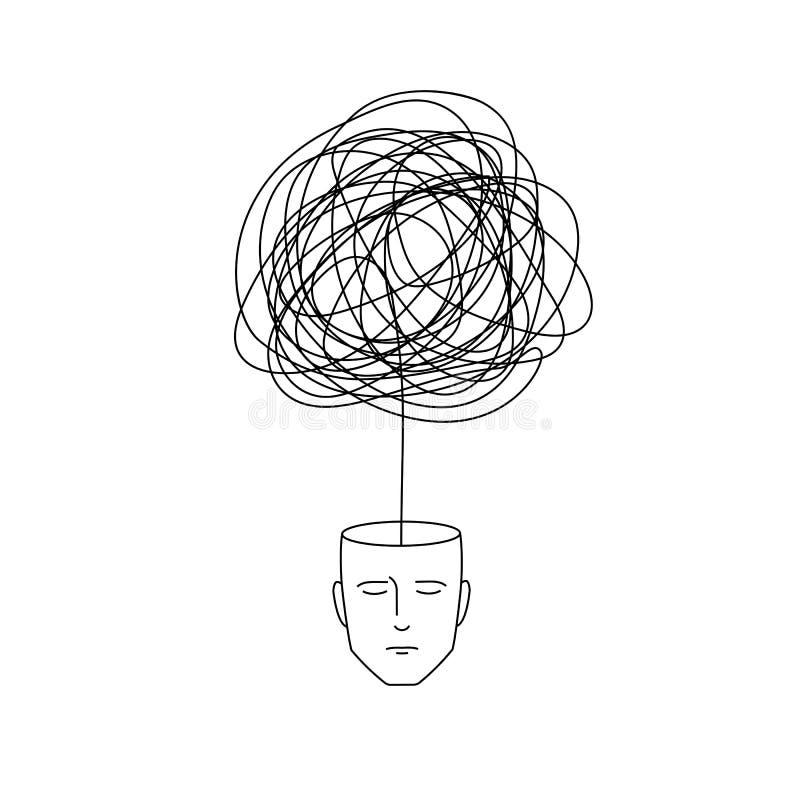 Invecklad abstrakt meningsillustration tomt huvud med den smutsiga linjen insida tilltrasslat klottra designen f?r klottervektorb stock illustrationer