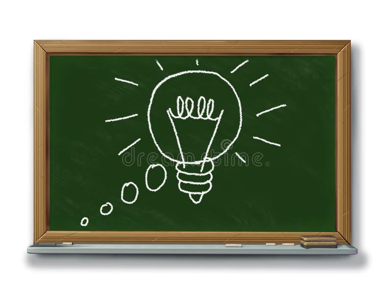 Invention neuve de pensées d'innovation de concept d'idée illustration libre de droits