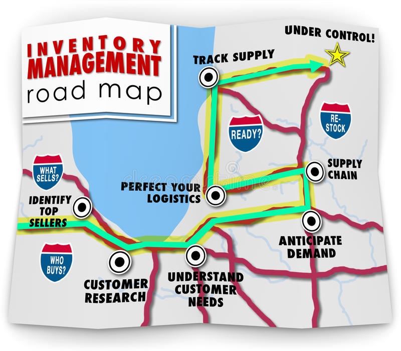 Inventory Management Road Map How to Control Products Selling Re. Inventory Management words on a road map offering tips, advice, information, directions and stock illustration