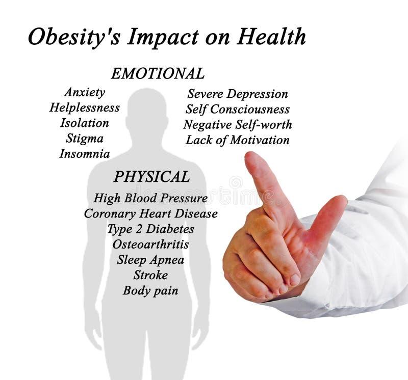 Inverkan för fetma` s på hälsa arkivbild