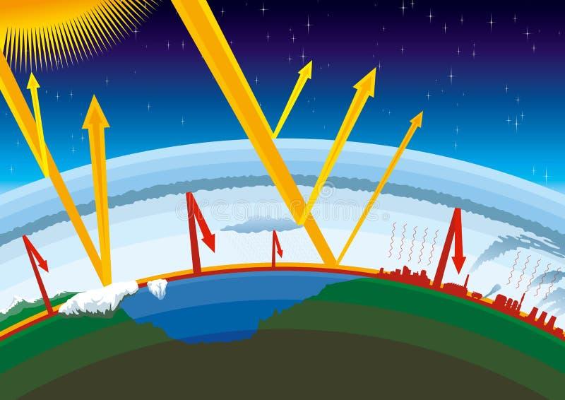 Invernadero-efecto libre illustration