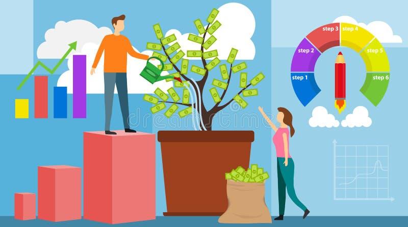 Investera vektorillustrationen Växande pengarträd Sätta in den växande affären för vinst och för rikedom Teamworkpersoner vektor illustrationer